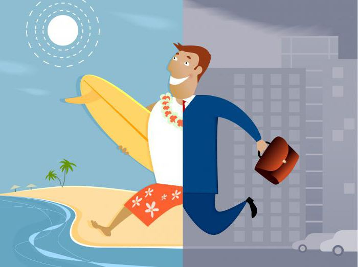 Можно ли компенсацию за неиспользованный отпуск при увольнении получать частями